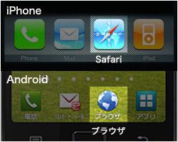 スマートフォンのブラウザ