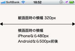 スマートフォンの横幅や画像のサイズ